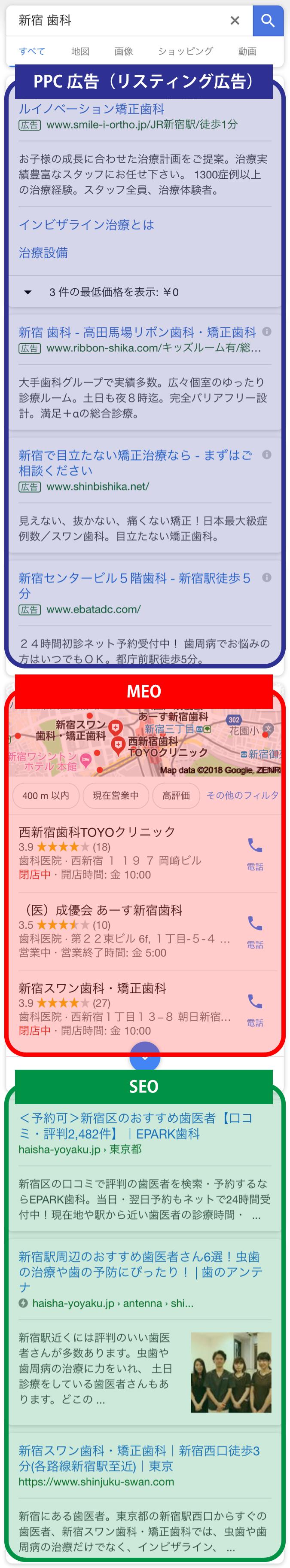MEOとはイメージ2